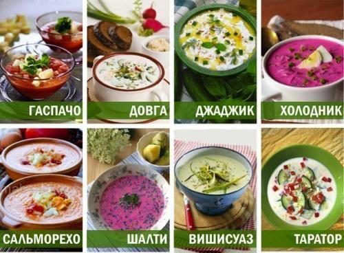 «ТОП 8 Рецептов Холодных Супов»