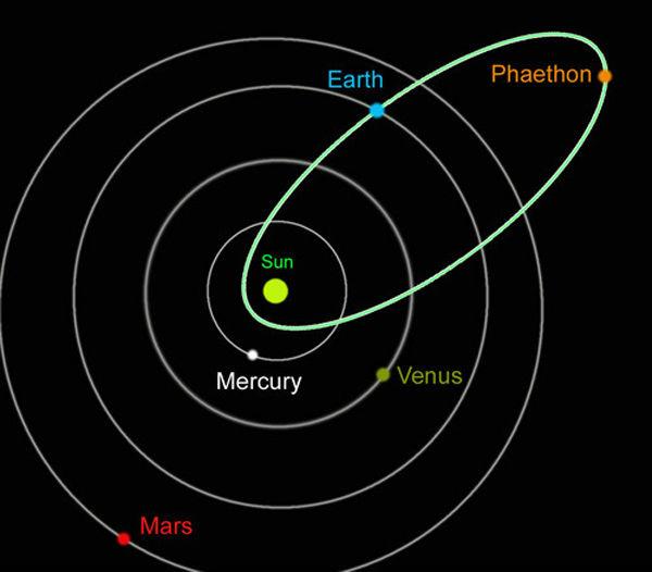 """Сегодня с Землей сблизится гигантский астероид """"Фаэтон"""""""