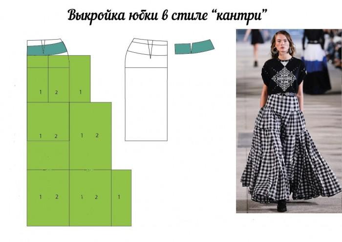 Как сшить из летнего платья юбку 50