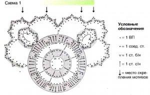 Шарфик из цветочных мотивов