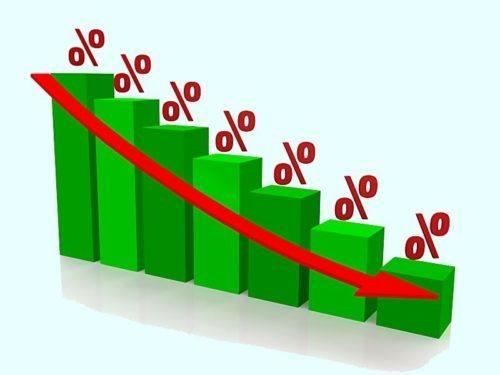 В августе объем выдачи ипотеки в России вырос в 1,5 раза