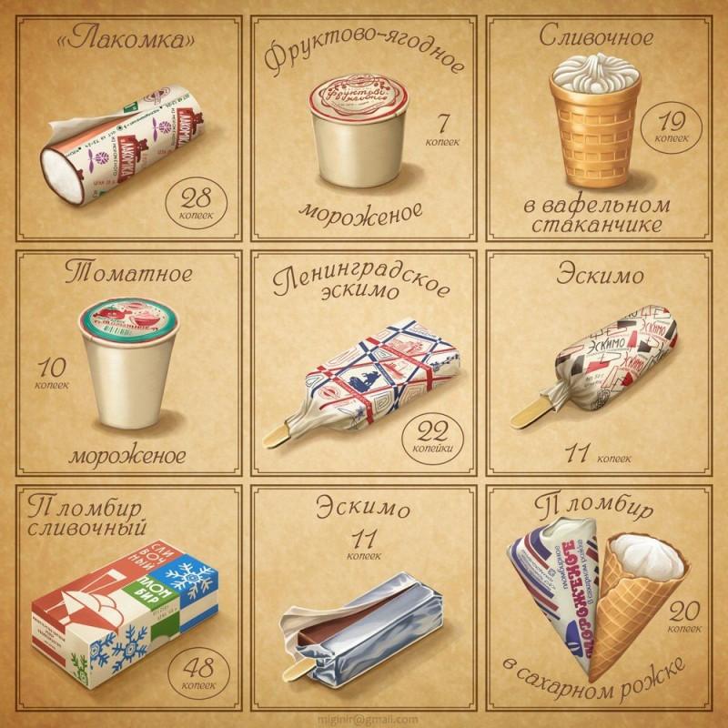 Почему на западе советское мороженое подавали исключительно в дорогих ресторанах