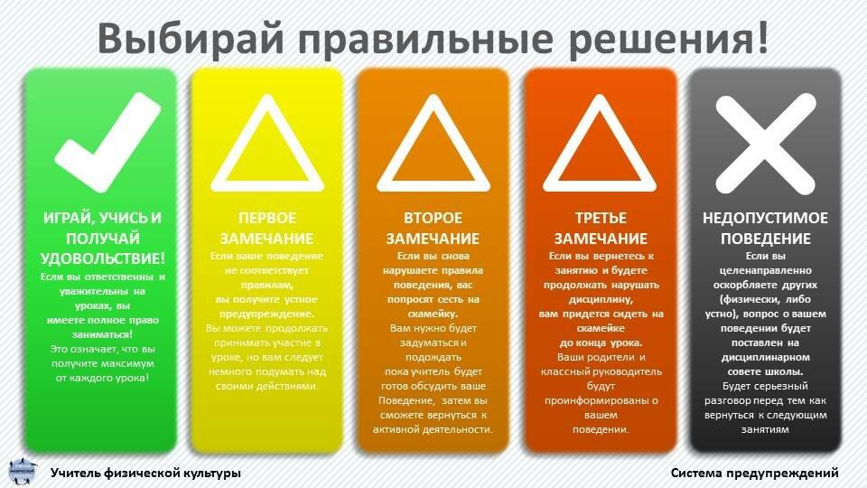 """Плакат """"Система предупреждений"""""""