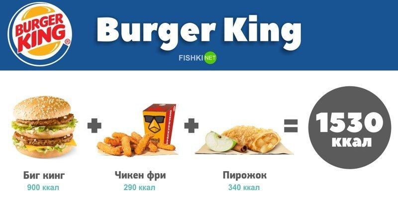 Как выглядит дневная норма калорий в меню популярных заведений фастфуда? быстрая еда, диеты, здоровое питание, калорийность, осторожно - фастфуд, считаем калории, факты, фастфуд