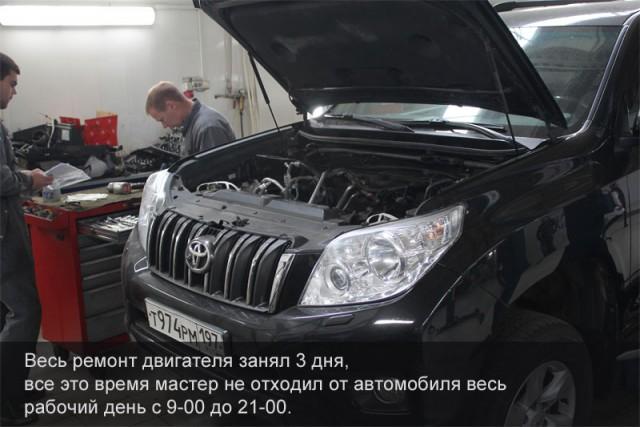 """Японский автомобиль VS """"Русское топливо"""""""