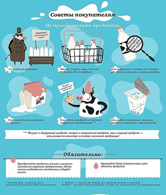 Молоко: советы покупателям