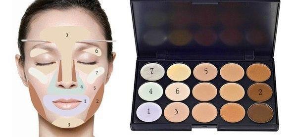 Применяя разные цвета можно скрыть различные дефекты кожи