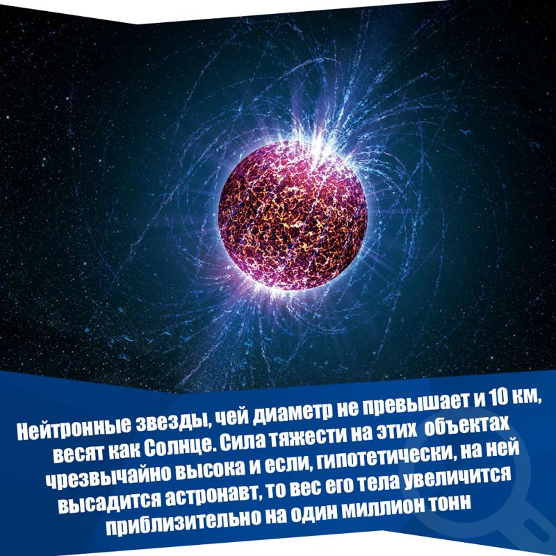 Интересные факты о космосе и Солнечной системе (15 фото )