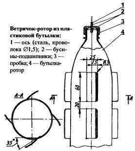 ������������ ������, ���� � ����� svoimirukami-ds.ru