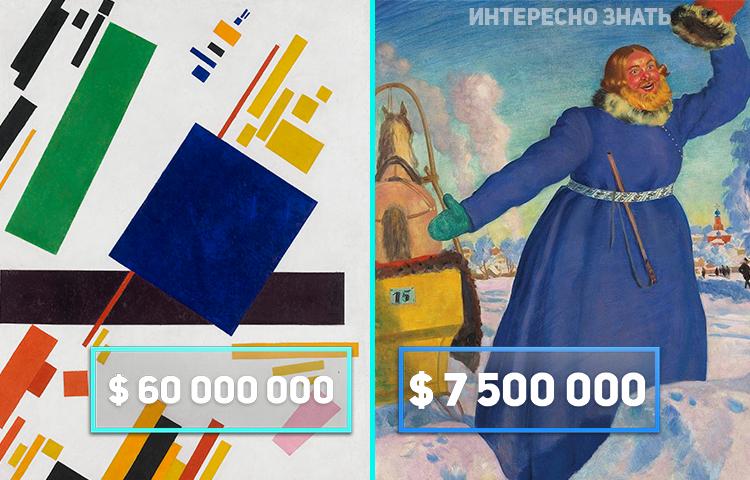 20 самых дорогих картин русских художников