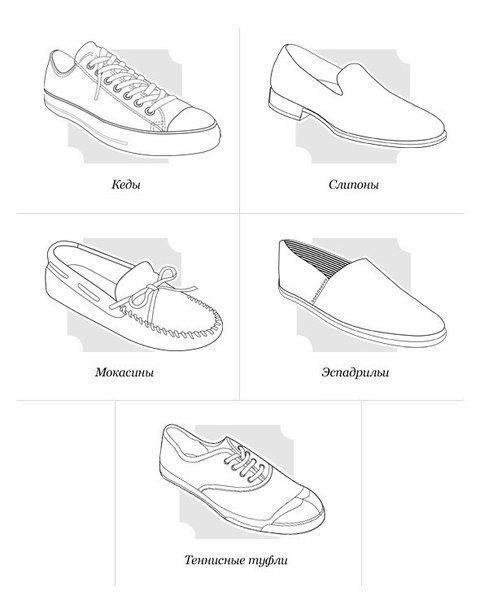 Немного о мужской обуви 3