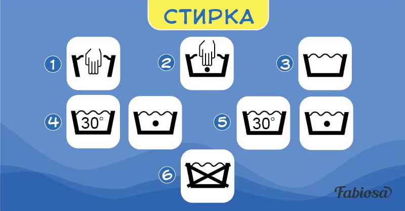 Вот что обозначают символы на этикетках одежды: полный гид
