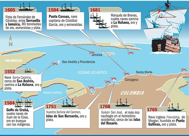 Святой Грааль затонувших кораблей