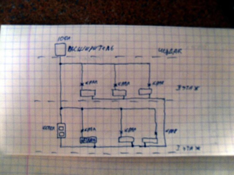 схема отопления 2х эт дома