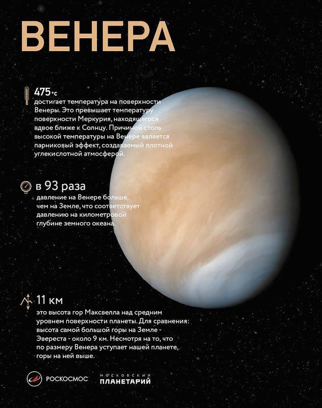 Советская программа исследований и освоения Венеры