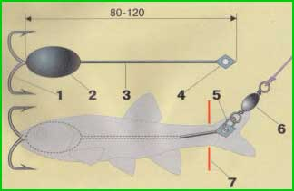 снасточки для ловли судака на мертвую рыбку
