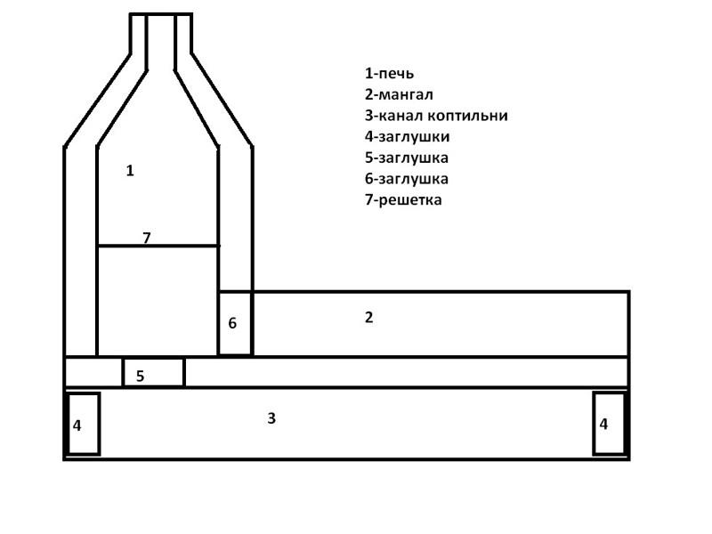 Универсальная конструкция для дачи\сада\частного дома. коптильня, мангал, печь, самогон, своими руками, сделай сам