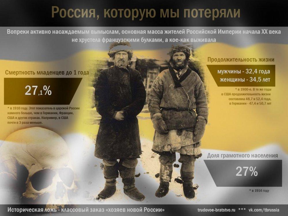 Процветала ли Российская Империя в XX веке?