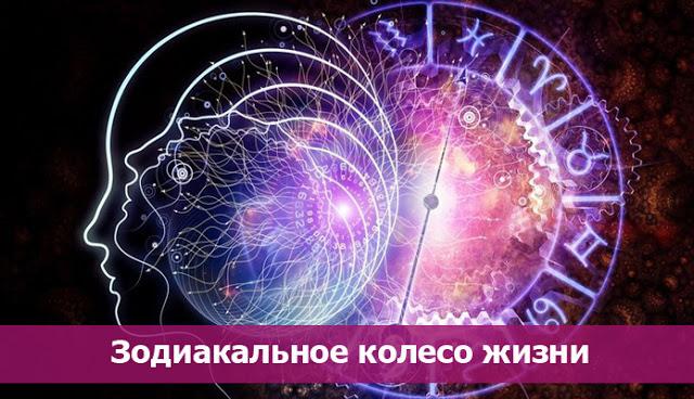 Зодиакальное колесо жизни