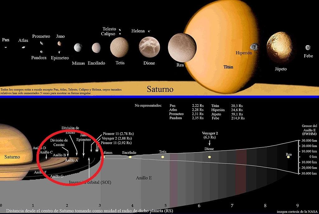 Бывший сотрудник NASA выследил секретные корабли пришельцев за кольцами Сатурна