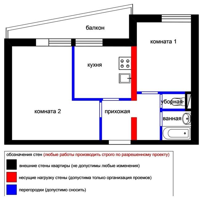 Перепланировка: как жить в красивом типовом доме серии ii-68.