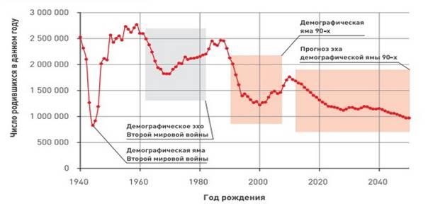 Правительство не исключает всплеска безработицы из-за пенсионной реформы