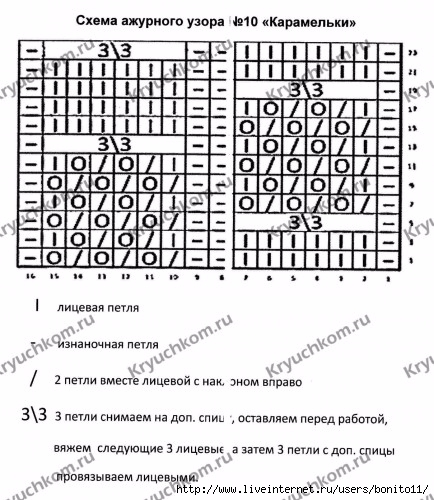 схема-узора-карамельки-спицами-434x500 (434x500, 160Kb)