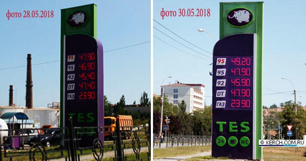 Бензиновый беспридел в Крыму