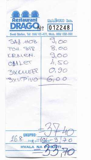 Как обманывают в барах и ресторанах