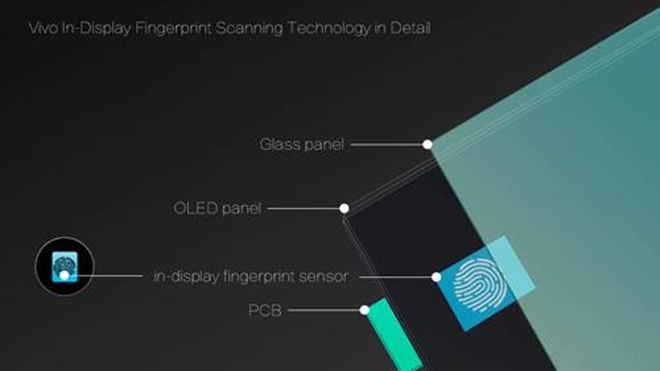 Анонсирован первый в мире смартфон со сканером отпечатков в дисплее