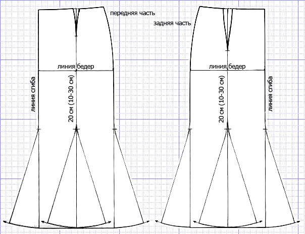 Выкройка юбки годе