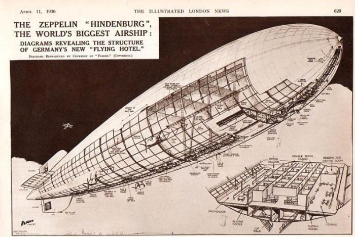 «Гинденбург» изнутри: роскошь воздушных путешествий в 1930-е