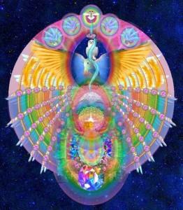 Открытие Вашего Истинного Пути Света