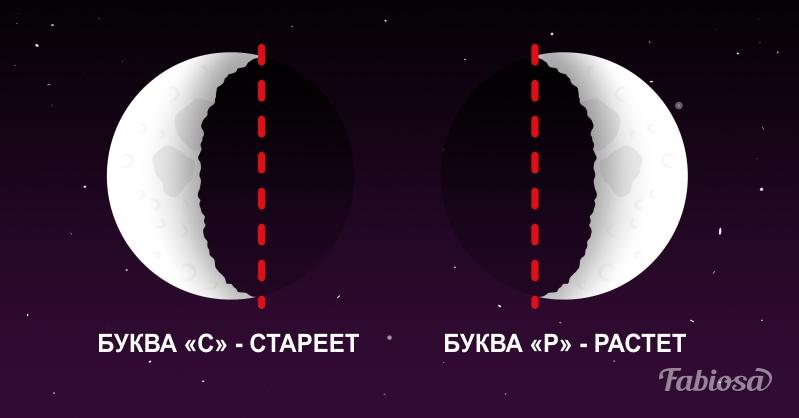 какая сейчас луна в красноярске растущая или убывающая нас очень широкая