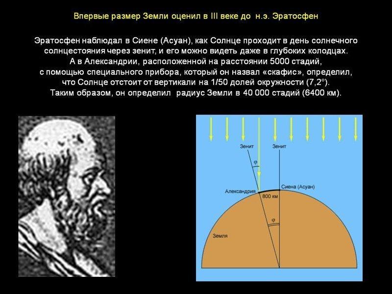 Как древний грек измерил рад…