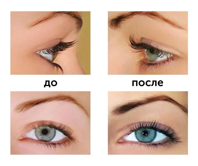 Как сделать глаза выразительными без макияжа в домашних условиях
