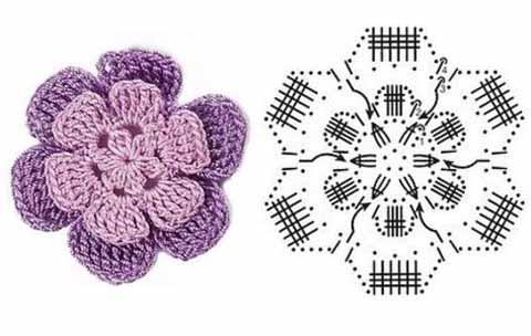 Схемы разных цветочков для вязания крючком