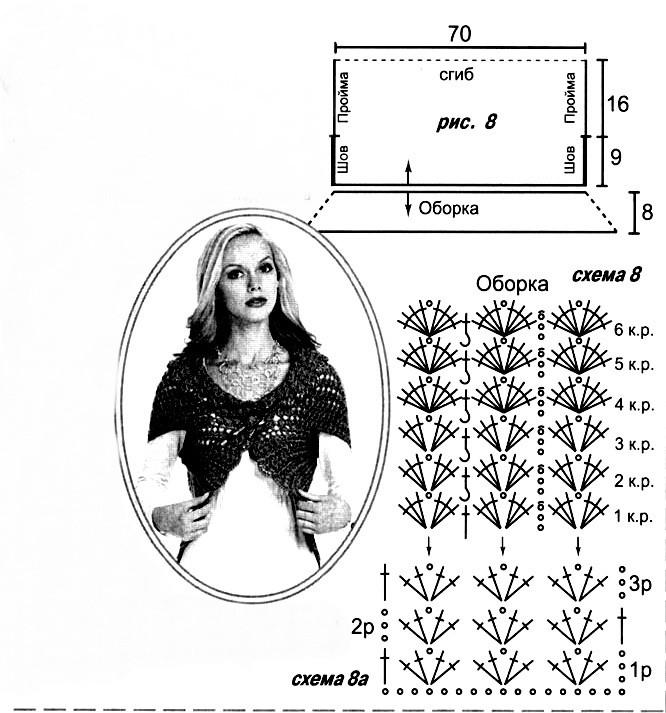 Вязание крючком схемы и описание для начинающих болеро
