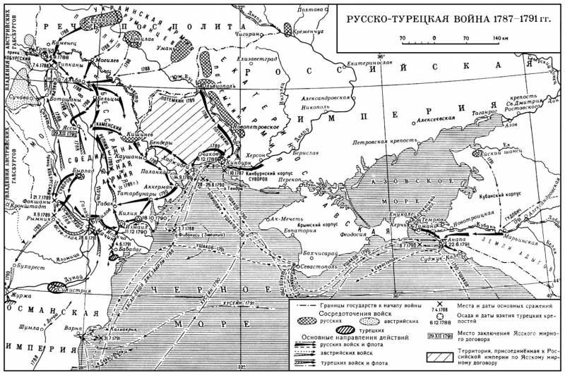 Разгром турецкого флота в Очаковском сражении