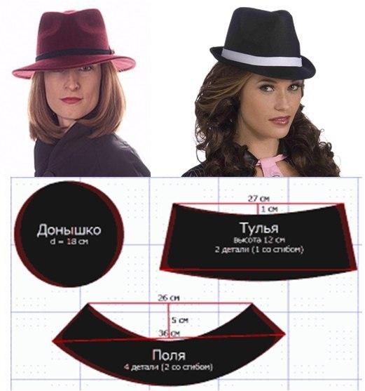 Выкройка шляпа с полями - Как сшить шляпу с полями своими руками-выкройка летней шляпы