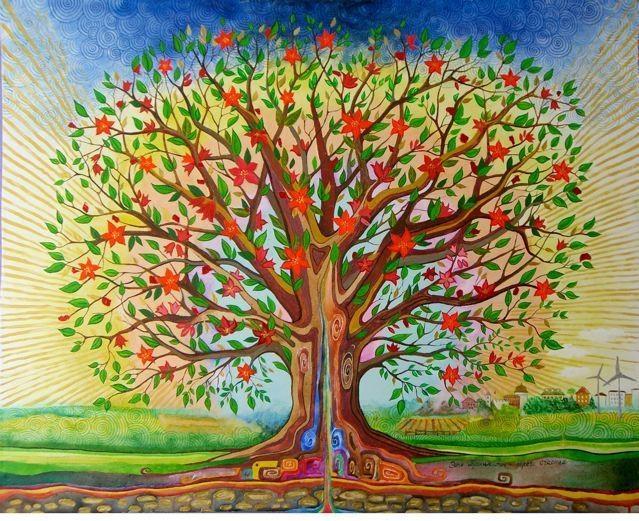 Сказка о Деревьях-Характерах