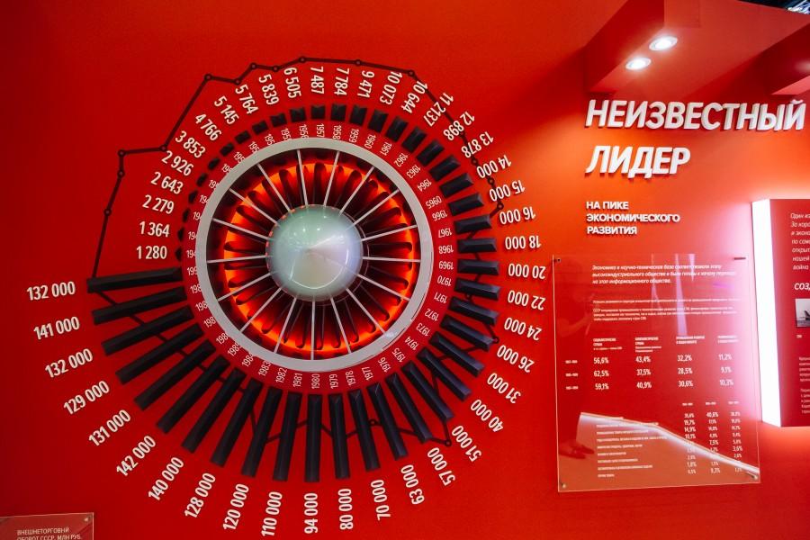 Российская промышленность на ПМЭФ (фоторепортаж)