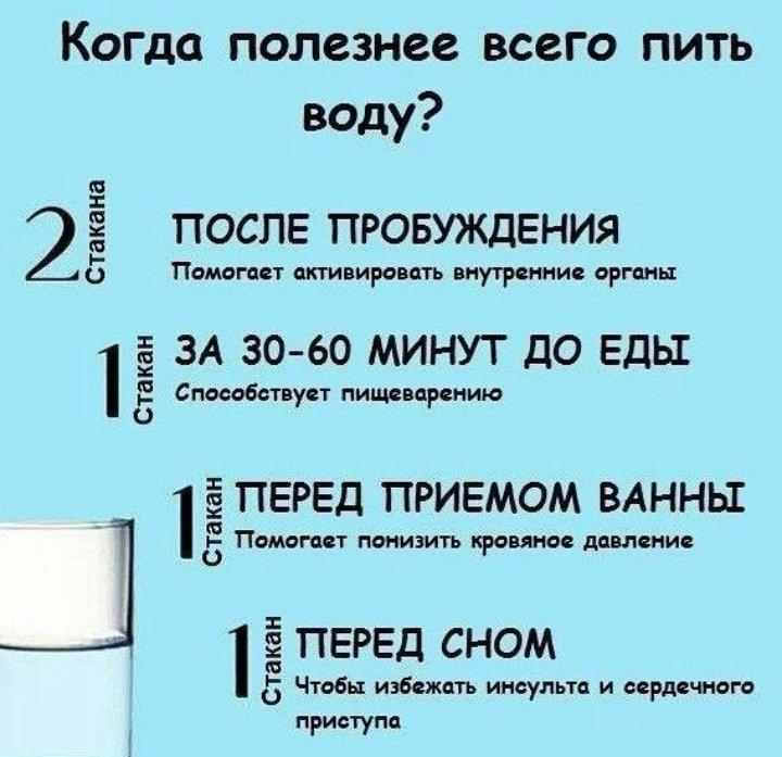 Зачем пить воду во время еды?