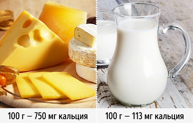 Сыр ― враг № 1 всех худеющих