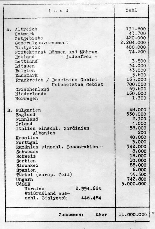 Картинки по запросу уничтожение польши нацистами фото