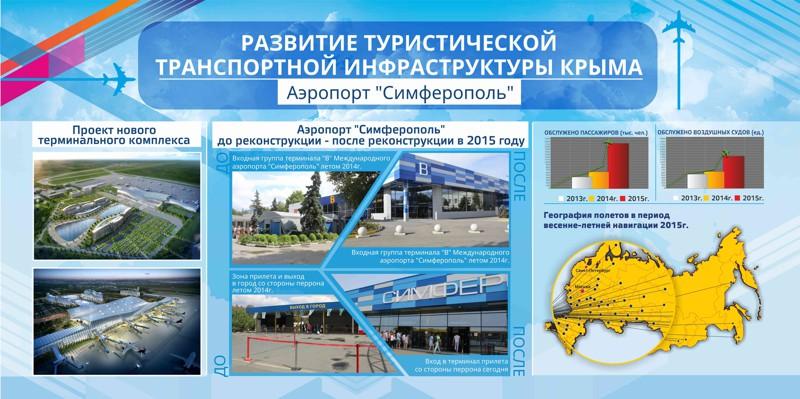 1. Аэропорт крым, россия