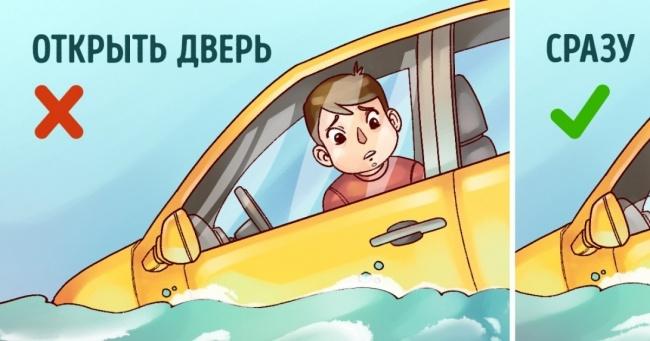 Как выбраться живым из тонущей машины