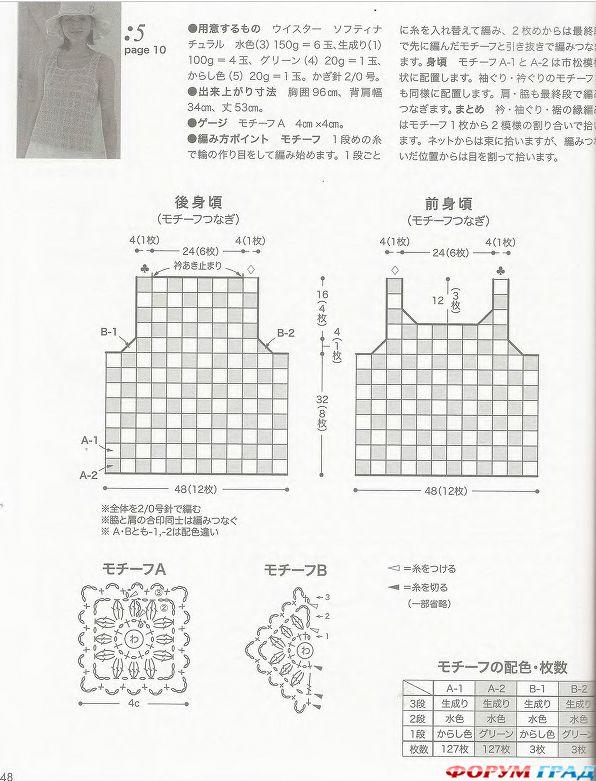 Топ из квадратов