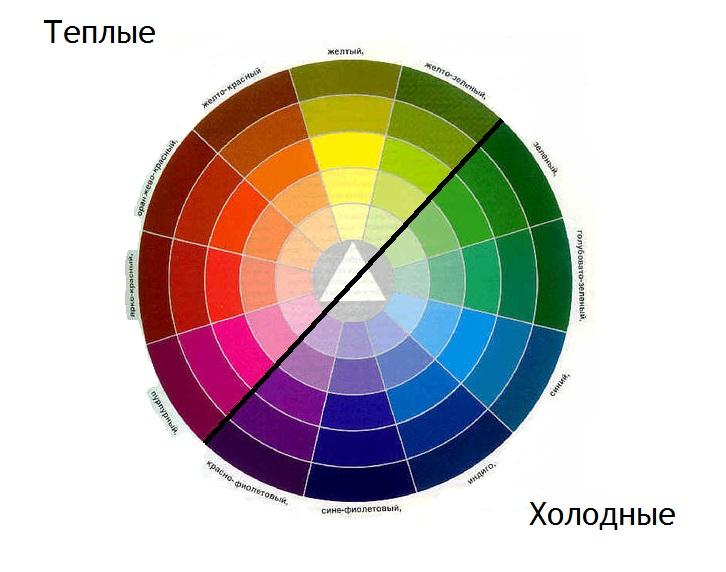 Фото таблица холодных цветов