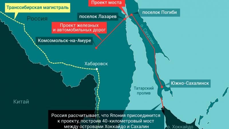 Не успел Сталин — сделает Путин